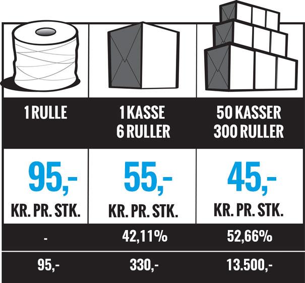 Snor-affaldsposer-pris-Tupe1